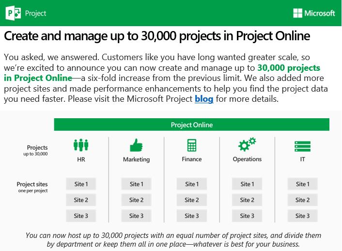 30K projects Proj Online